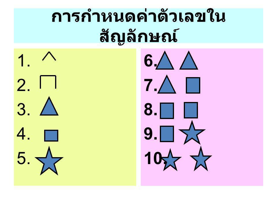 การกำหนดค่าตัวเลขใน สัญลักษณ์ 1. 2. 3. 4. 5. 6. 7. 8. 9. 10.