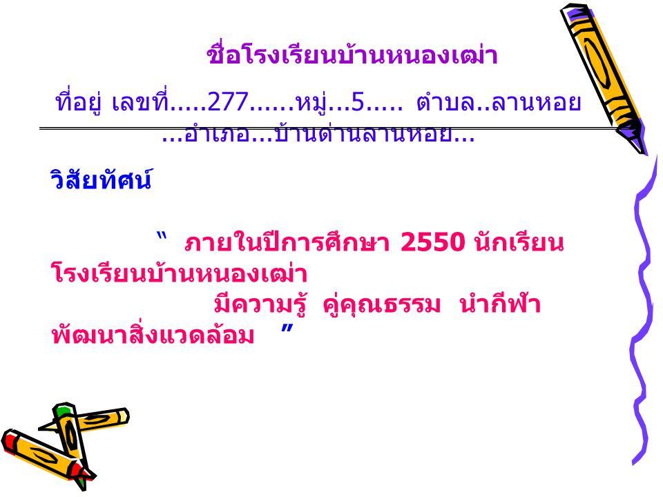 """ชื่อโรงเรียนบ้านหนองเฒ่า ที่อยู่ เลขที่.....277...... หมู่...5..... ตำบล.. ลานหอย... อำเภอ... บ้านด่านลานหอย... วิสัยทัศน์ """" ภายในปีการศึกษา 2550 นักเ"""