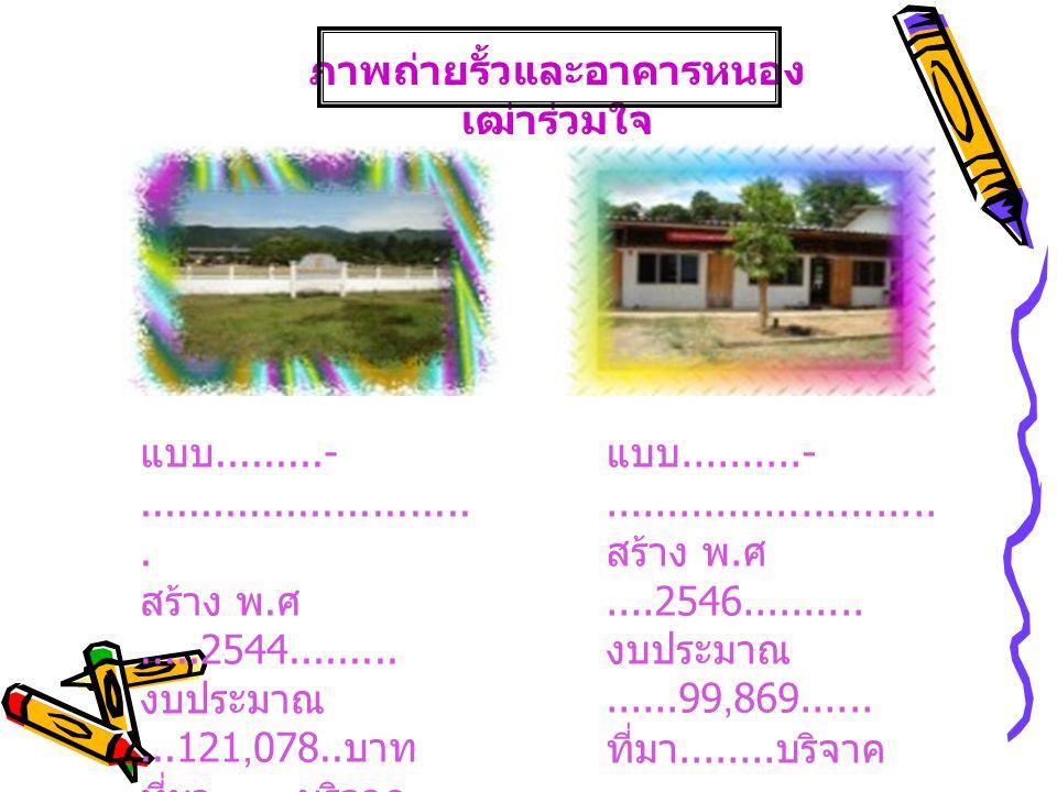 ภาพถ่ายรั้วและอาคารหนอง เฒ่าร่วมใจ แบบ.........-............................ สร้าง พ. ศ.....2544......... งบประมาณ...121,078.. บาท ที่มา....... บริจาค