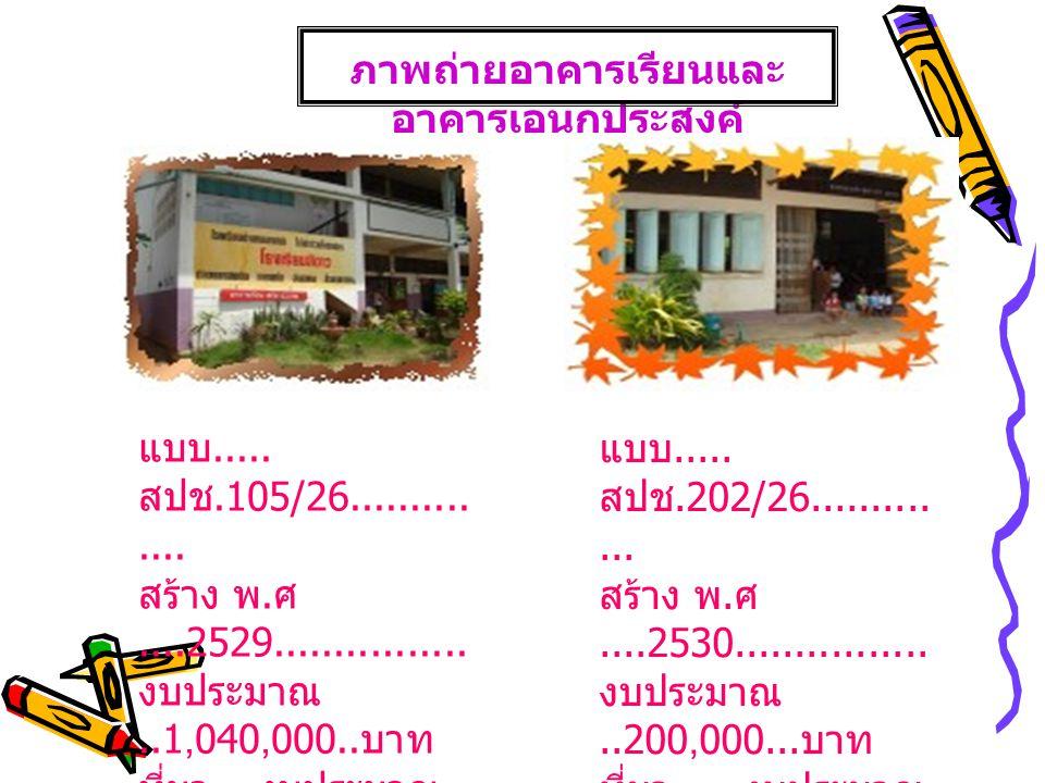 ภาพถ่ายอาคารเรียนและ อาคารเอนกประสงค์ แบบ..... สปช.105/26.............. สร้าง พ. ศ....2529................ งบประมาณ..1,040,000.. บาท ที่มา.... งบประมา