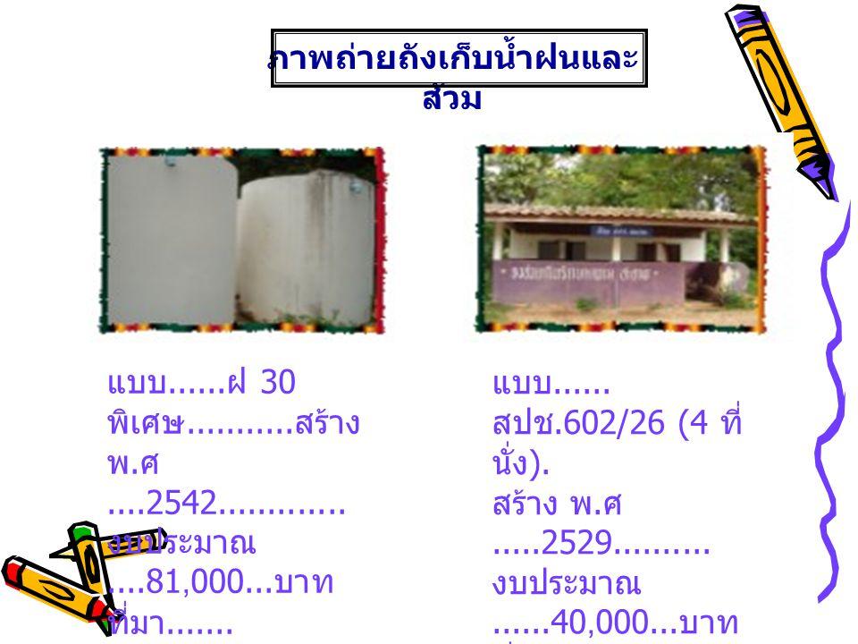 ภาพถ่ายถังเก็บน้ำฝนและ ส้วม แบบ...... ฝ 30 พิเศษ........... สร้าง พ. ศ....2542............. งบประมาณ....81,000... บาท ที่มา....... งบประมาณ...........