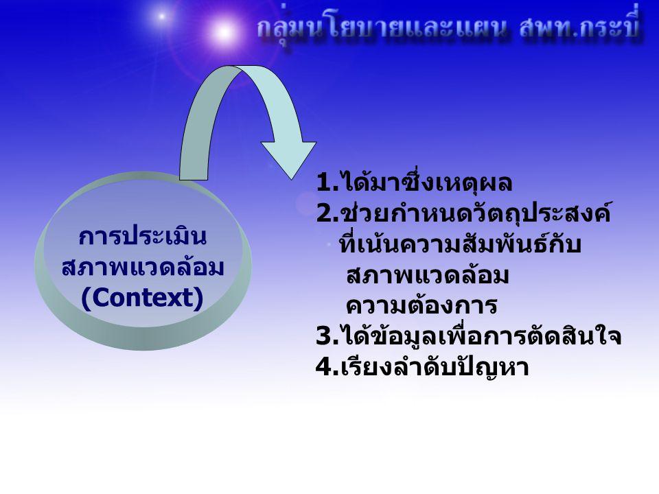 การประเมิน สภาพแวดล้อม (Context) 1.ได้มาซึ่งเหตุผล 2.ช่วยกำหนดวัตถุประสงค์ ที่เน้นความสัมพันธ์กับ สภาพแวดล้อม ความต้องการ 3.ได้ข้อมูลเพื่อการตัดสินใจ 4.เรียงลำดับปัญหา