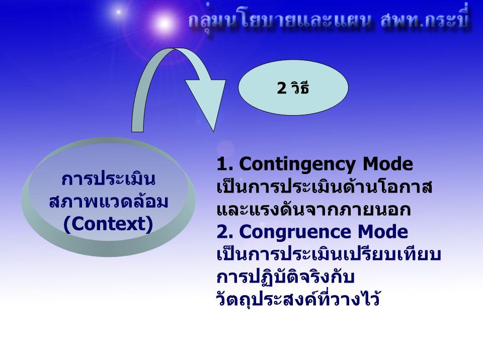 การประเมิน สภาพแวดล้อม (Context) 1. Contingency Mode เป็นการประเมินด้านโอกาส และแรงดันจากภายนอก 2. Congruence Mode เป็นการประเมินเปรียบเทียบ การปฏิบัต