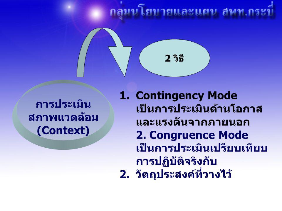 การประเมิน สภาพแวดล้อม (Context) 1.Contingency Mode เป็นการประเมินด้านโอกาส และแรงดันจากภายนอก 2. Congruence Mode เป็นการประเมินเปรียบเทียบ การปฏิบัติ
