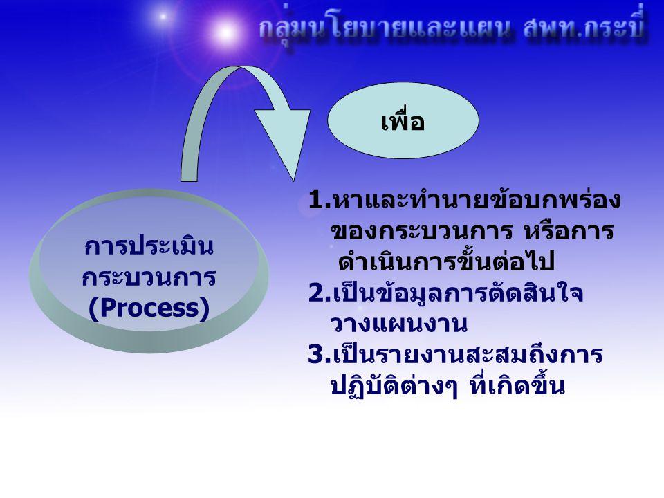 การประเมิน กระบวนการ (Process) 1.หาและทำนายข้อบกพร่อง ของกระบวนการ หรือการ ดำเนินการขั้นต่อไป 2.เป็นข้อมูลการตัดสินใจ วางแผนงาน 3.เป็นรายงานสะสมถึงการ ปฏิบัติต่างๆ ที่เกิดขึ้น เพื่อ
