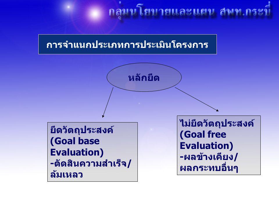 หลักยึด ยึดวัตถุประสงค์ (Goal base Evaluation) -ตัดสินความสำเร็จ/ ล้มเหลว ไม่ยึดวัตถุประสงค์ (Goal free Evaluation) -ผลข้างเคียง/ ผลกระทบอื่นๆ การจำแนกประเภทการประเมินโครงการ