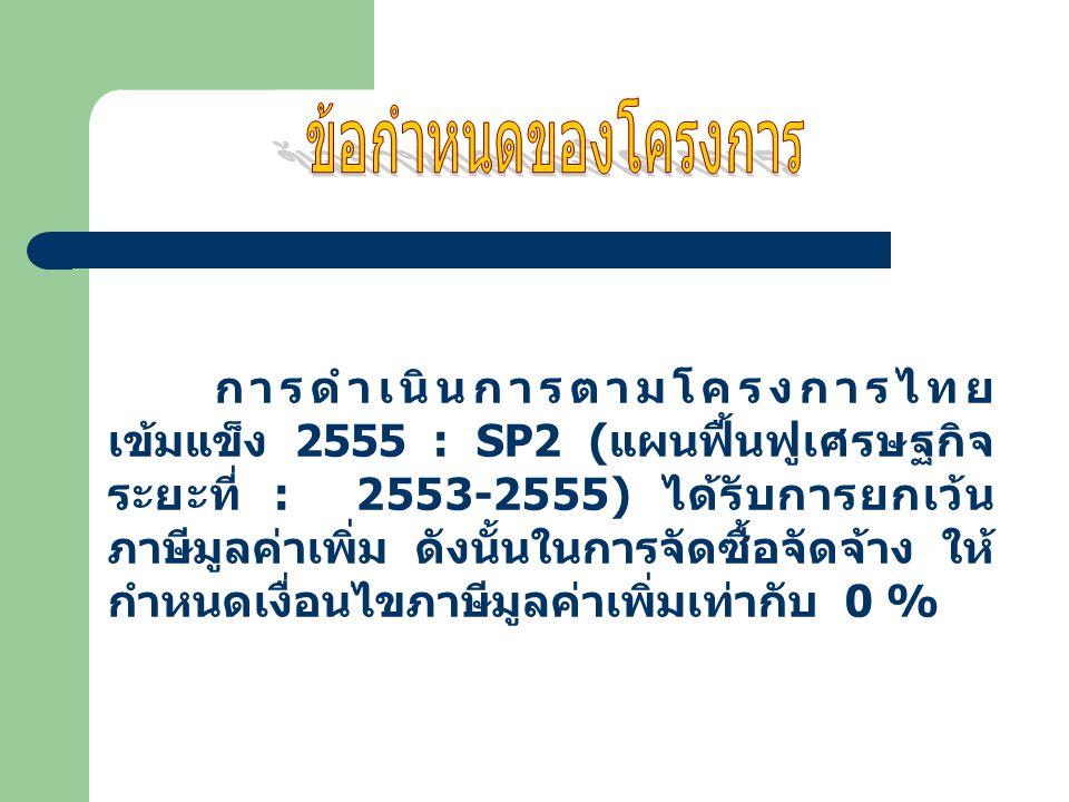 การดำเนินการตามโครงการไทย เข้มแข็ง 2555 : SP2 ( แผนฟื้นฟูเศรษฐกิจ ระยะที่ : 2553-2555) ได้รับการยกเว้น ภาษีมูลค่าเพิ่ม ดังนั้นในการจัดซื้อจัดจ้าง ให้