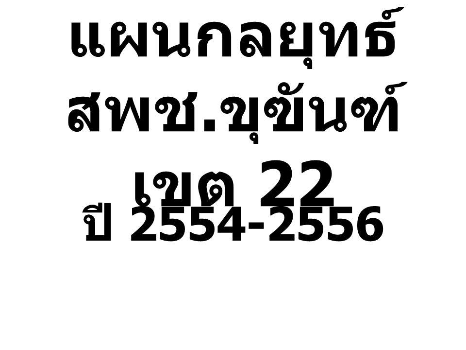 แผนกลยุทธ์ สพช. ขุฃันฑ์ เขต 22 ปี 2554-2556
