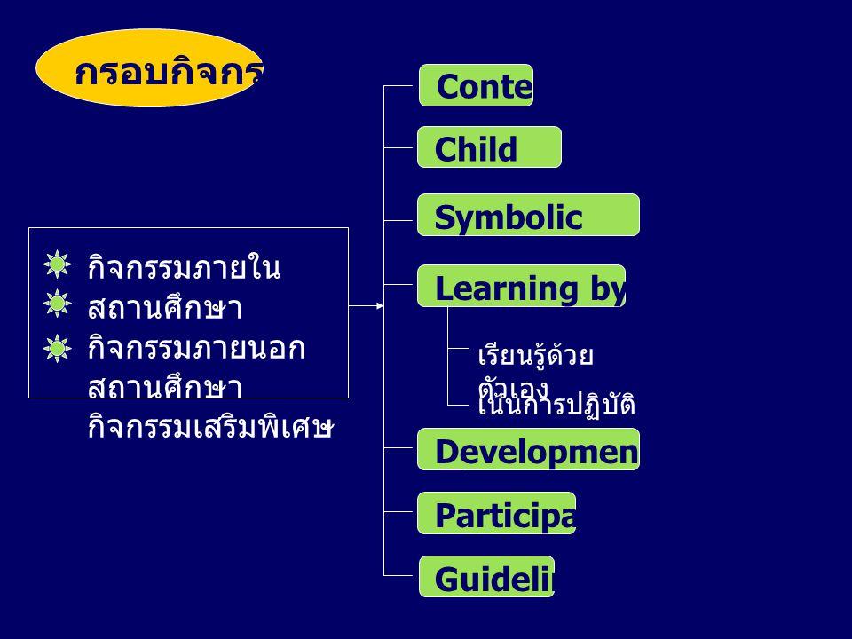 กรอบกิจกรรม กิจกรรมภายใน สถานศึกษา กิจกรรมภายนอก สถานศึกษา กิจกรรมเสริมพิเศษ Content Child center Symbolic framework Learning by doing เรียนรู้ด้วย ตั