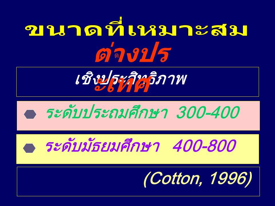 เชิงประสิทธิภาพ ระดับประถมศึกษา 300-400 (Cotton, 1996) ระดับมัธยมศึกษา 400-800 ต ต่างปร ะเทศ