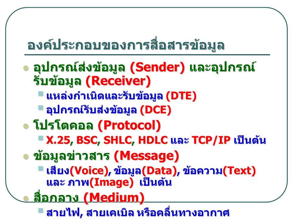 องค์ประกอบของการสื่อสารข้อมูล อุปกรณ์ส่งข้อมูล (Sender) และอุปกรณ์ รับข้อมูล (Receiver) อุปกรณ์ส่งข้อมูล (Sender) และอุปกรณ์ รับข้อมูล (Receiver)  แห