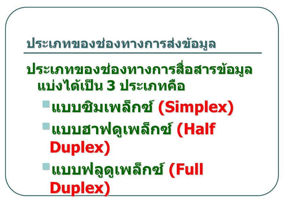 ประเภทของช่องทางการส่งข้อมูล ประเภทของช่องทางการสื่อสารข้อมูล แบ่งได้เป็น 3 ประเภทคือ  แบบซิมเพล็กซ์ (Simplex)  แบบฮาฟดูเพล็กซ์ (Half Duplex)  แบบฟ