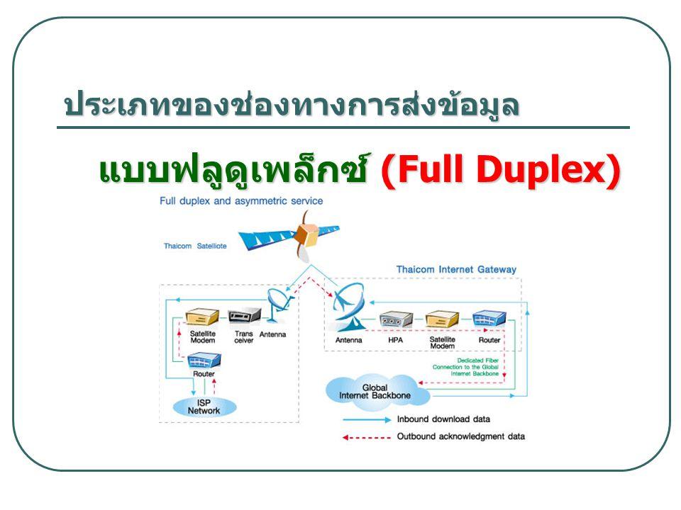 ประเภทของช่องทางการส่งข้อมูล แบบฟลูดูเพล็กซ์ (Full Duplex)