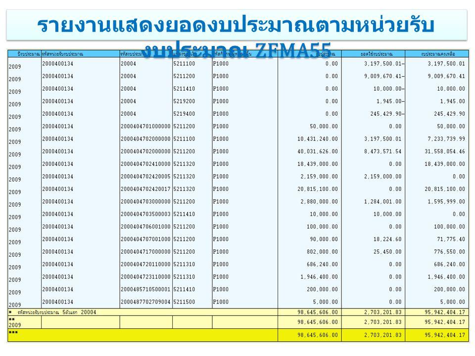 11 รายงานแสดงยอดงบประมาณตามหน่วยรับ งบประมาณ ZFMA55