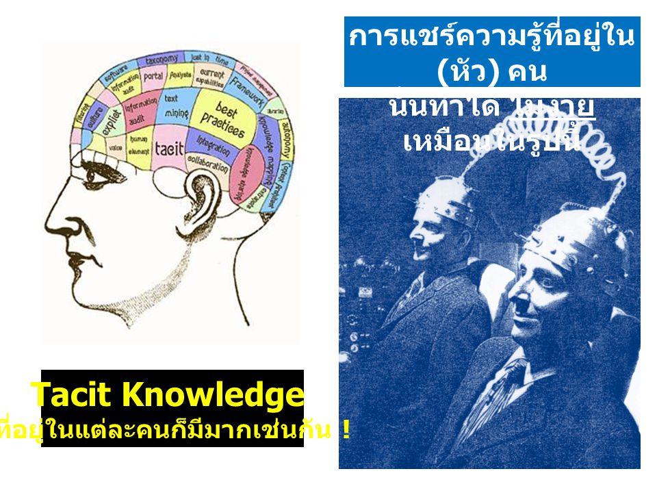 การแชร์ความรู้ที่อยู่ใน ( หัว ) คน นั้นทำได้ ไม่ง่าย เหมือนในรูปนี้ Tacit Knowledge ที่อยู่ในแต่ละคนก็มีมากเช่นกัน !