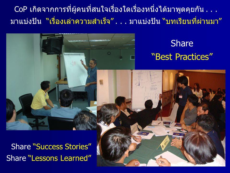 """CoP เกิดจากการที่ผู้คนที่สนใจเรื่องใดเรื่องหนึ่งได้มาพูดคุยกัน... มาแบ่งปัน """"เรื่องเล่าความสำเร็จ""""... มาแบ่งปัน """"บทเรียนที่ผ่านมา"""" Share """"Best Practic"""