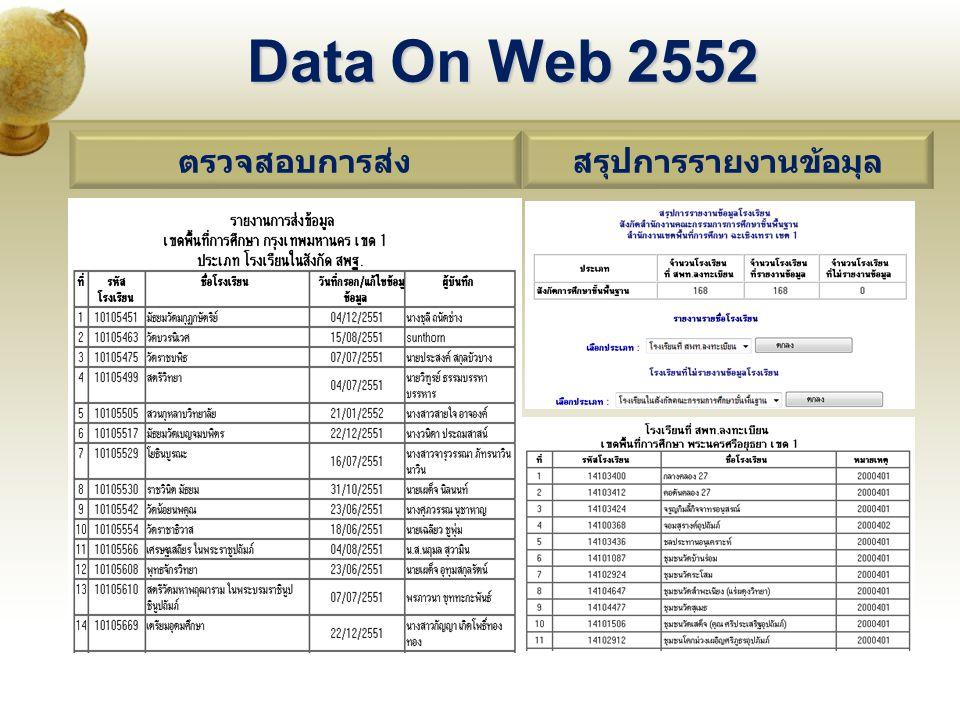 Data On Web 2552 ตรวจสอบการส่งสรุปการรายงานข้อมุล