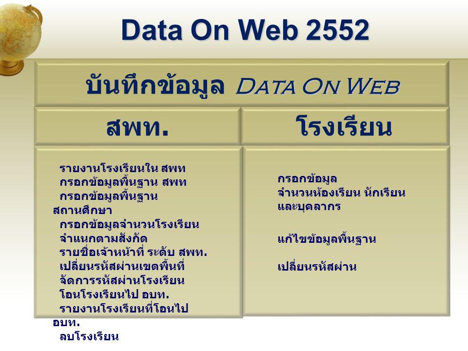 Data On Web 2552 รายงานโรงเรียนใน สพท กรอกข้อมูลพื้นฐาน สพท กรอกข้อมูลพื้นฐาน สถานศึกษา กรอกข้อมูลจำนวนโรงเรียน จำแนกตามสังกัด รายชื่อเจ้าหน้าที่ ระดับ สพท.