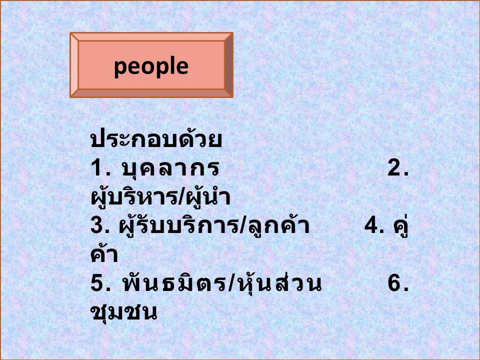 ประกอบด้วย 1. บุคลากร 2. ผู้บริหาร / ผู้นำ 3. ผู้รับบริการ / ลูกค้า 4. คู่ ค้า 5. พันธมิตร / หุ้นส่วน 6. ชุมชน