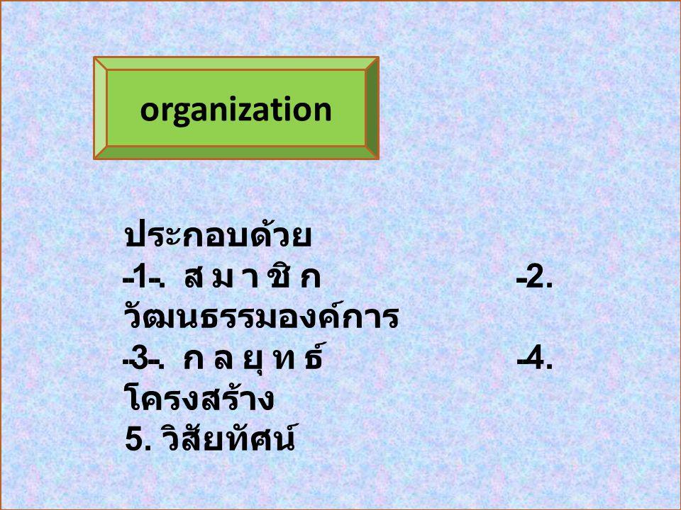 organization ประกอบด้วย 1. สมาชิก 2. วัฒนธรรมองค์การ 3. กลยุทธ์ 4. โครงสร้าง 5. วิสัยทัศน์