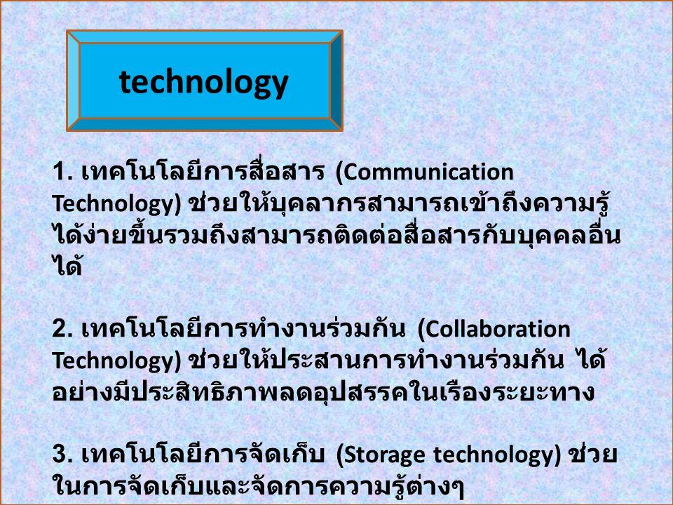 technology 1. เทคโนโลยีการสื่อสาร (Communication Technology) ช่วยให้บุคลากรสามารถเข้าถึงความรู้ ได้ง่ายขึ้นรวมถึงสามารถติดต่อสื่อสารกับบุคคลอื่น ได้ 2