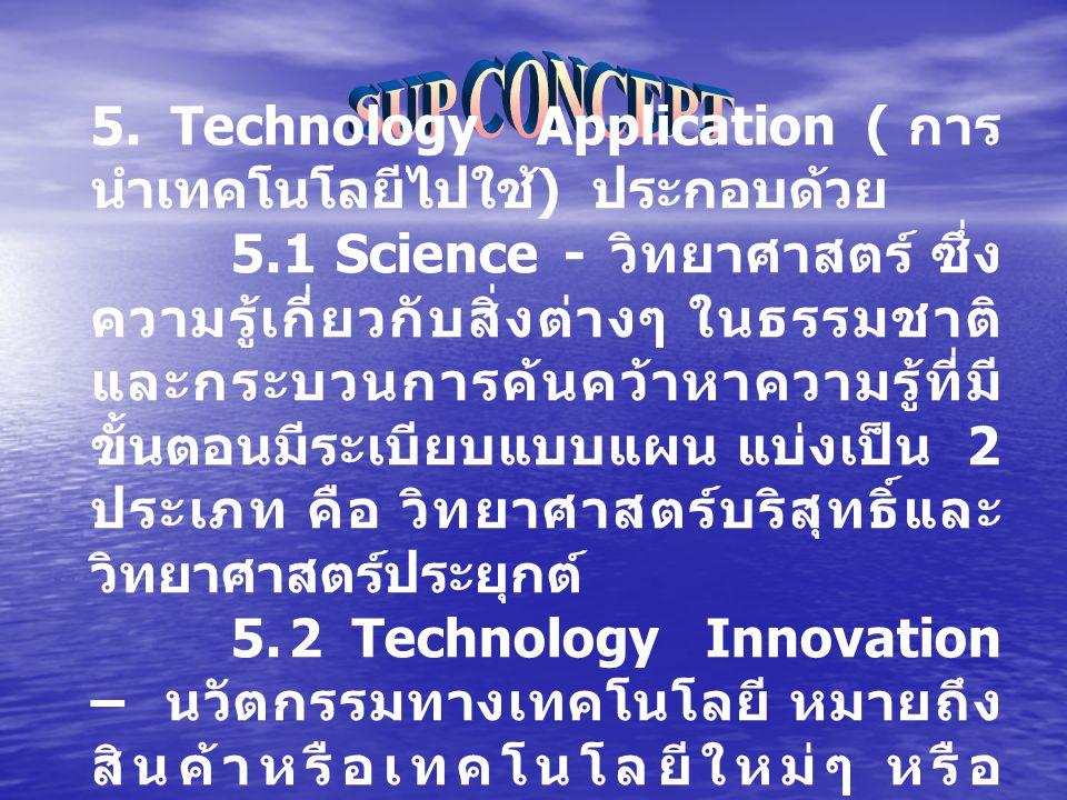 5. Technology Application ( การ นำเทคโนโลยีไปใช้ ) ประกอบด้วย 5.1 Science - วิทยาศาสตร์ ซึ่ง ความรู้เกี่ยวกับสิ่งต่างๆ ในธรรมชาติ และกระบวนการค้นคว้าห