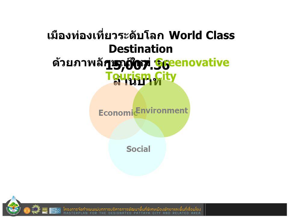 15,007.36 ล้านบาท เมืองท่องเที่ยวระดับโลก World Class Destination ด้วยภาพลักษณ์ใหม่ Greenovative Tourism City Economic Environment Social