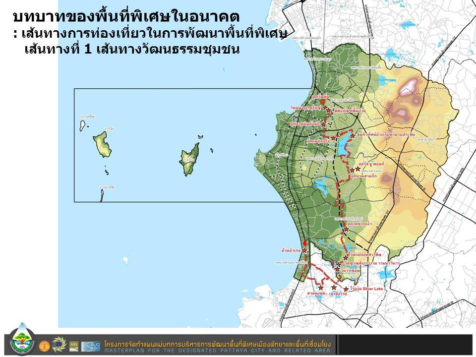 บทบาทของพื้นที่พิเศษในอนาคต : เส้นทางการท่องเที่ยวในการพัฒนาพื้นที่พิเศษ เส้นทางที่ 1 เส้นทางวัฒนธรรมชุมชน