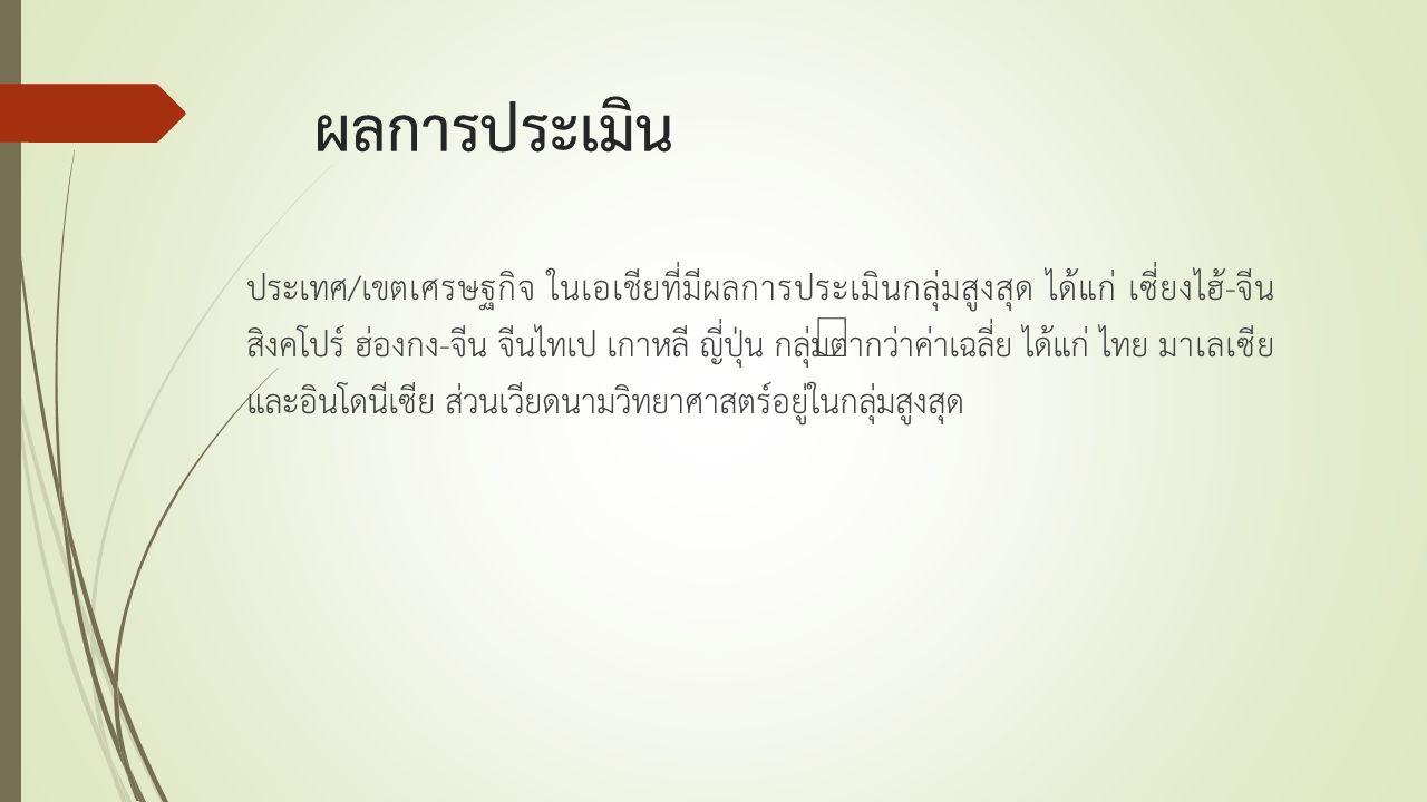 9.ผลการประเมินชี้ให้เห็นว่า ประเทศไทยมีระบบการศึกษาที่ดีอยู่แล้วในบริบทไทยเอง ซึ่งสามารถทำให้นักเรียนมีผลการประเมินสูง ซึ่งประเทศไทยทำได้เองโดยไม่ต้องใช้มือ ต่างชาติ เพียงแต่ระบบเหล่านั้นถูกกระจุกตัวอยู่เฉพาะกลุ่มหรือเฉพาะพื้นที่เท่านั้น ถ้าระดับนโยบายสามารถขยายระบบดังกล่าวไปสู่โรงเรียนทั่วประเทศ โรงเรียนในชนบท ไปสู่นักเรียนและโรงเรียนที่มีสถานะเศรษฐกิจสังคมและวัฒนธรรมต่ำ เมื่อนั้นประเทศไทย จะมีผลการประเมินเทียมบ่าเทียมไหล่กับนานาชาติ 10.ข้อมูลที่รายงานมาทั้งใน PISA ครั้งนี้และครั้งก่อนชี้จุดที่รัฐสามารถจัดการเพื่อการยกระดับ คุณภาพการศึกษาได้ตรงจุด หรือเฉพาะจุด โดยไม่จำเป็นต้องเปลี่ยนแปลงทั้งระบบ เพราะ ประเทศชาติเคยได้ประสบการณ์เช่นนั้นมาแล้ว และคงไม่ต้องการให้เหตุการณ์เกิดขึ้นซ้ำอีก สรุปและนัยทางการศึกษา (ต่อ) ในระดับนานาชาติ