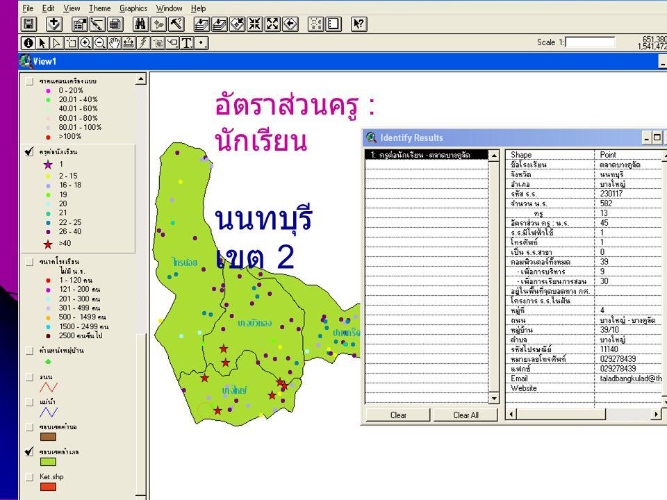 อัตราส่วนครู : นักเรียน นนทบุรี เขต 2
