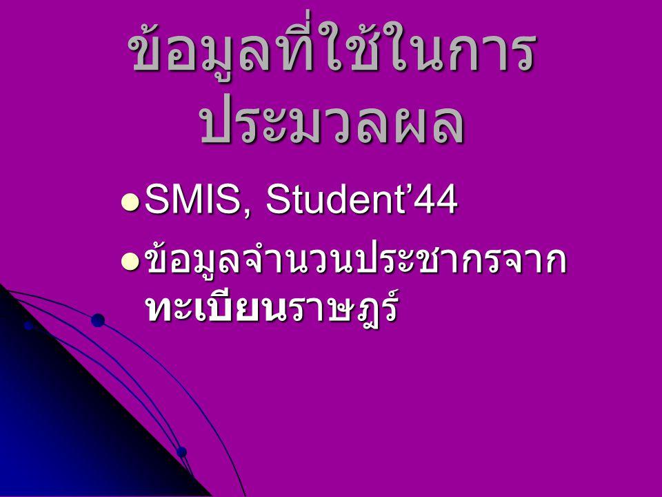 ข้อมูลที่ใช้ในการ ประมวลผล SMIS, Student'44 SMIS, Student'44 ข้อมูลจำนวนประชากรจาก ทะเบียนราษฎร์ ข้อมูลจำนวนประชากรจาก ทะเบียนราษฎร์