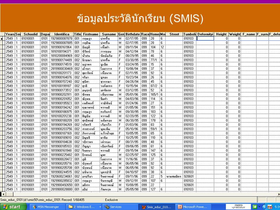 ข้อมูลประวัตินักเรียน (SMIS)