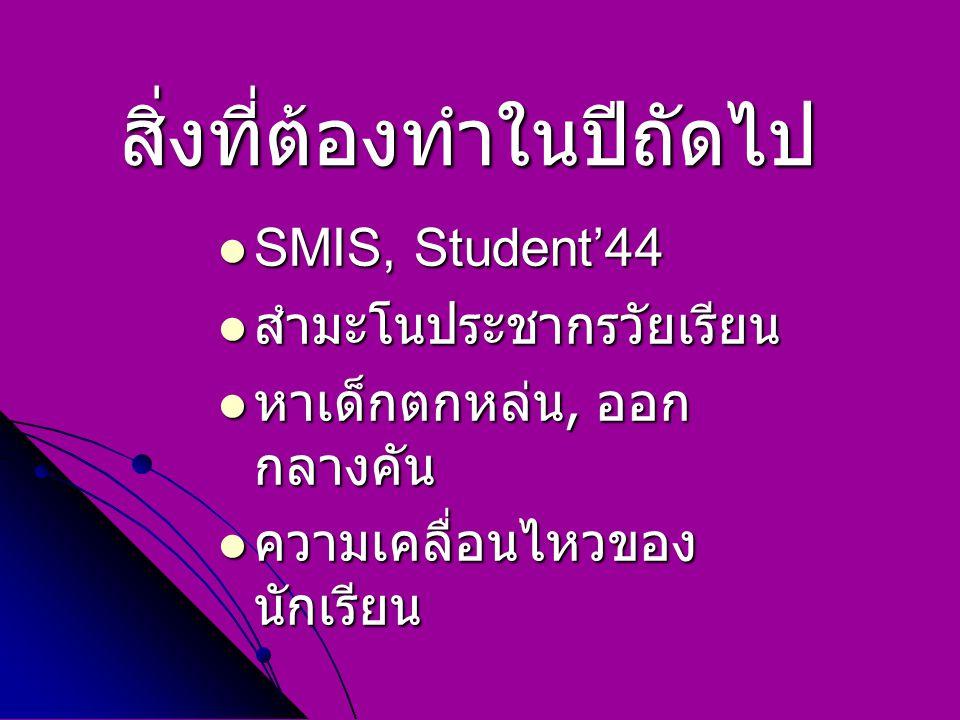 สิ่งที่ต้องทำในปีถัดไป SMIS, Student'44 SMIS, Student'44 สำมะโนประชากรวัยเรียน สำมะโนประชากรวัยเรียน หาเด็กตกหล่น, ออก กลางคัน หาเด็กตกหล่น, ออก กลางค