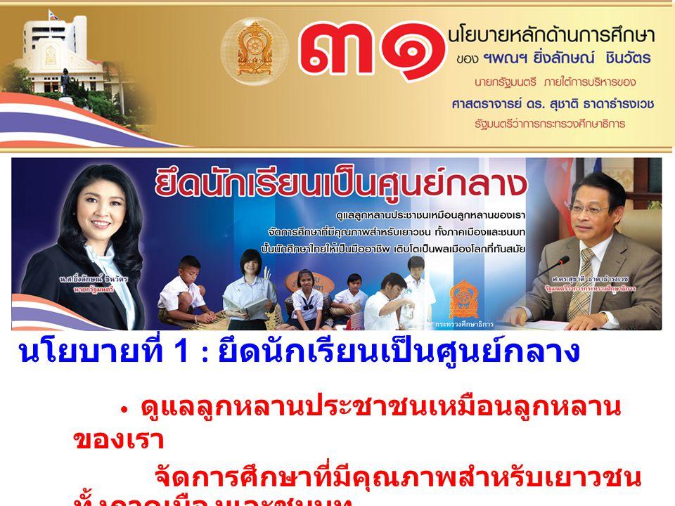 นโยบายที่ 1 : ยึดนักเรียนเป็นศูนย์กลาง ดูแลลูกหลานประชาชนเหมือนลูกหลาน ของเรา จัดการศึกษาที่มีคุณภาพสำหรับเยาวชน ทั้งภาคเมืองและชนบท ปั้นนักศึกษาไทยให้เป็นมืออาชีพ เติบโต เป็นพลเมืองโลกที่ทันสมัย