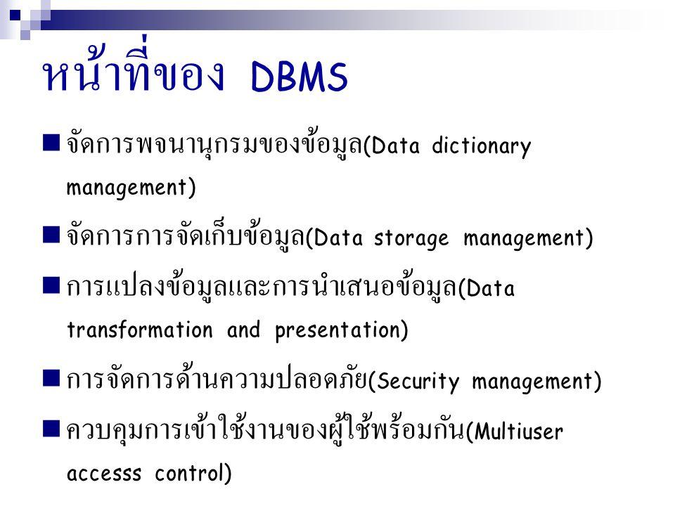 หน้าที่ของ DBMS จัดการพจนานุกรมของข้อมูล (Data dictionary management) จัดการการจัดเก็บข้อมูล (Data storage management) การแปลงข้อมูลและการนำเสนอข้อมูล (Data transformation and presentation) การจัดการด้านความปลอดภัย (Security management) ควบคุมการเข้าใช้งานของผู้ใช้พร้อมกัน (Multiuser accesss control)
