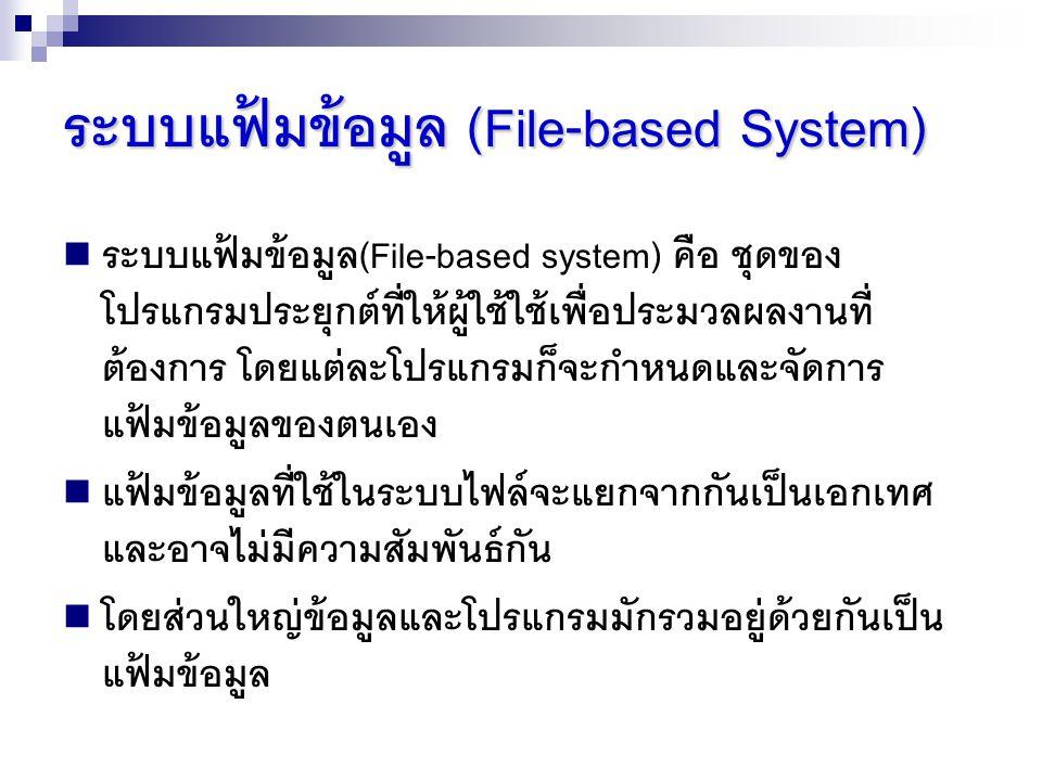 ระบบแฟ้มข้อมูล (File-based System) ระบบแฟ้มข้อมูล(File-based system) คือ ชุดของ โปรแกรมประยุกต์ที่ให้ผู้ใช้ใช้เพื่อประมวลผลงานที่ ต้องการ โดยแต่ละโปรแกรมก็จะกำหนดและจัดการ แฟ้มข้อมูลของตนเอง แฟ้มข้อมูลที่ใช้ในระบบไฟล์จะแยกจากกันเป็นเอกเทศ และอาจไม่มีความสัมพันธ์กัน โดยส่วนใหญ่ข้อมูลและโปรแกรมมักรวมอยู่ด้วยกันเป็น แฟ้มข้อมูล