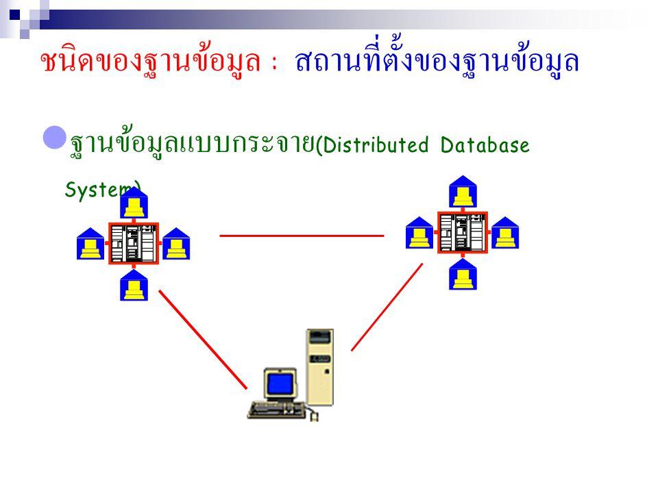 แบบฝึกหัด 1.ระบบฐานข้อมูลคืออะไร ให้อธิบาย 2. อธิบายข้อดีของระบบฐานข้อมูล 3.