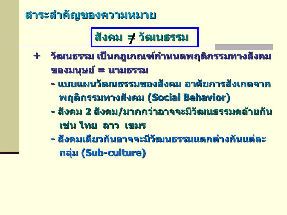 สาระสำคัญของความหมาย สังคม = วัฒนธรรม + วัฒนธรรม เป็นกฎเกณฑ์กำหนดพฤติกรรมทางสังคม ของมนุษย์ = นามธรรม - แบบแผนวัฒนธรรมของสังคม อาศัยการสังเกตจาก พฤติก