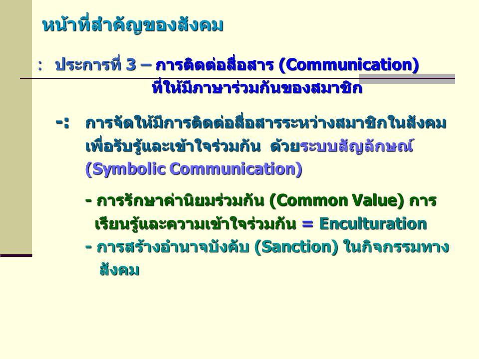 หน้าที่สำคัญของสังคม :ประการที่ 3 – การติดต่อสื่อสาร (Communication) ที่ให้มีภาษาร่วมกันของสมาชิก ที่ให้มีภาษาร่วมกันของสมาชิก -: การจัดให้มีการติดต่อ