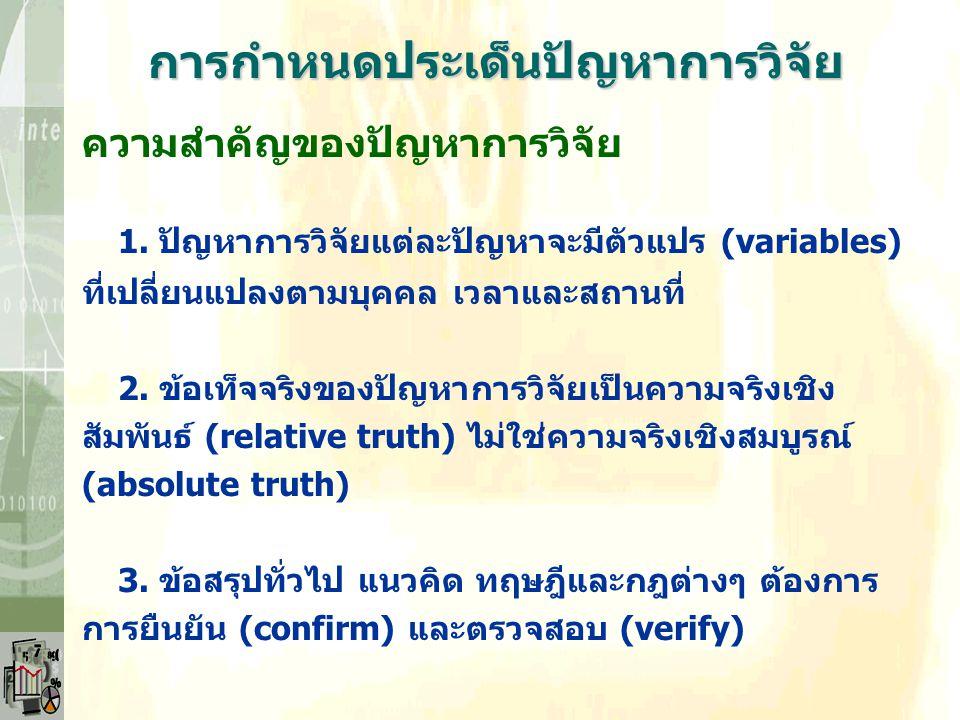 RESEARCH METHODOLOGY : หัวข้อและความสำคัญของปัญหา ระเบียบวิธีวิจัย ครั้งที่ 5-6 : ก. ค.-54 : นิยามศัพท์
