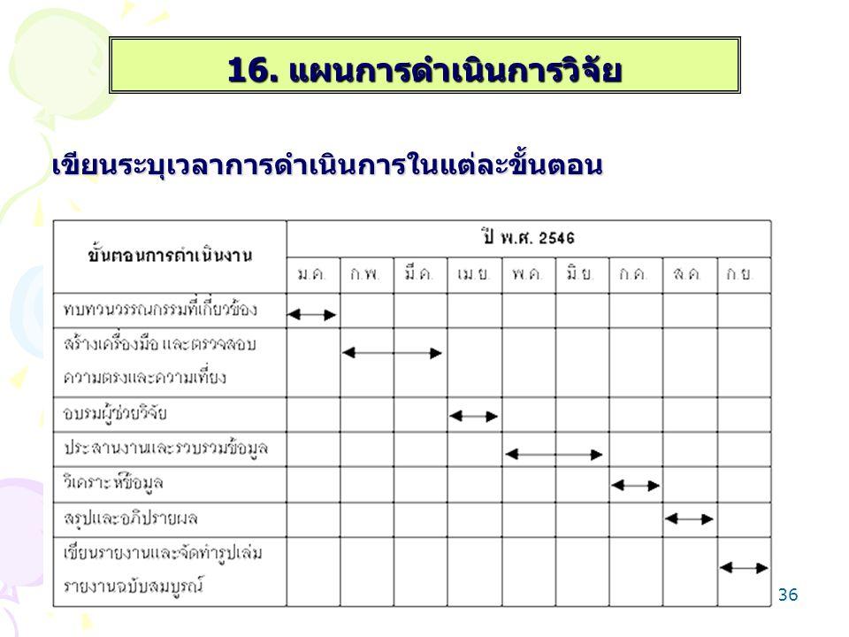 36 16. แผนการดำเนินการวิจัย เขียนระบุเวลาการดำเนินการในแต่ละขั้นตอน