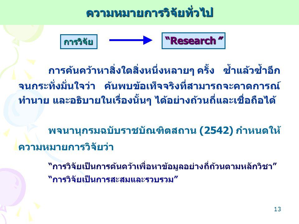 12 กรอบแนวคิด ( ทฤษฎี, เอกสารที่ เกี่ยวข้อง ) การสังเกต ข้อเท็จจริง สิ่งที่เป็น ข้อเสนอ คำถามในการวิจัย สมมุติฐาน การเก็บรวบรวม ข้อมูล การวิเคราะห์ ข้อมูล Induction(อุปมาน) Deduction(อนุมาน) วงจรการวิจัย -2 The Research Wheel