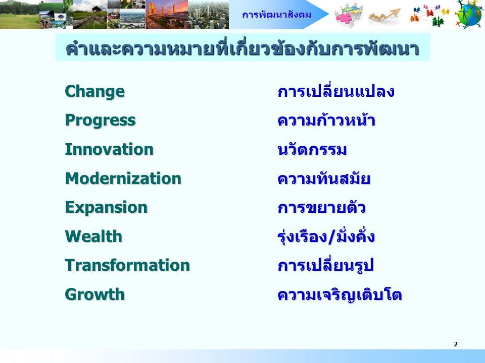 การพัฒนาสังคม 2 คำและความหมายที่เกี่ยวข้องกับการพัฒนา Change Changeการเปลี่ยนแปลง Progressความก้าวหน้า Innovationนวัตกรรม Modernizationความทันสมัย Expansionการขยายตัว Wealthรุ่งเรือง/มั่งคั่ง Transformationการเปลี่ยนรูป Growthความเจริญเติบโต
