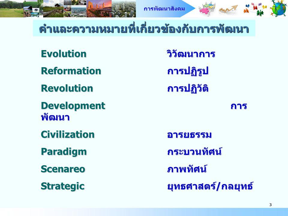 การพัฒนาสังคม 3 Evolutionวิวัฒนาการ Reformationการปฏิรูป Revolutionการปฏิวัติ Developmentการ พัฒนา Civilizationอารยธรรม Paradigmกระบวนทัศน์ Scenareoภาพทัศน์ Strategicยุทธศาสตร์/กลยุทธ์ คำและความหมายที่เกี่ยวข้องกับการพัฒนา