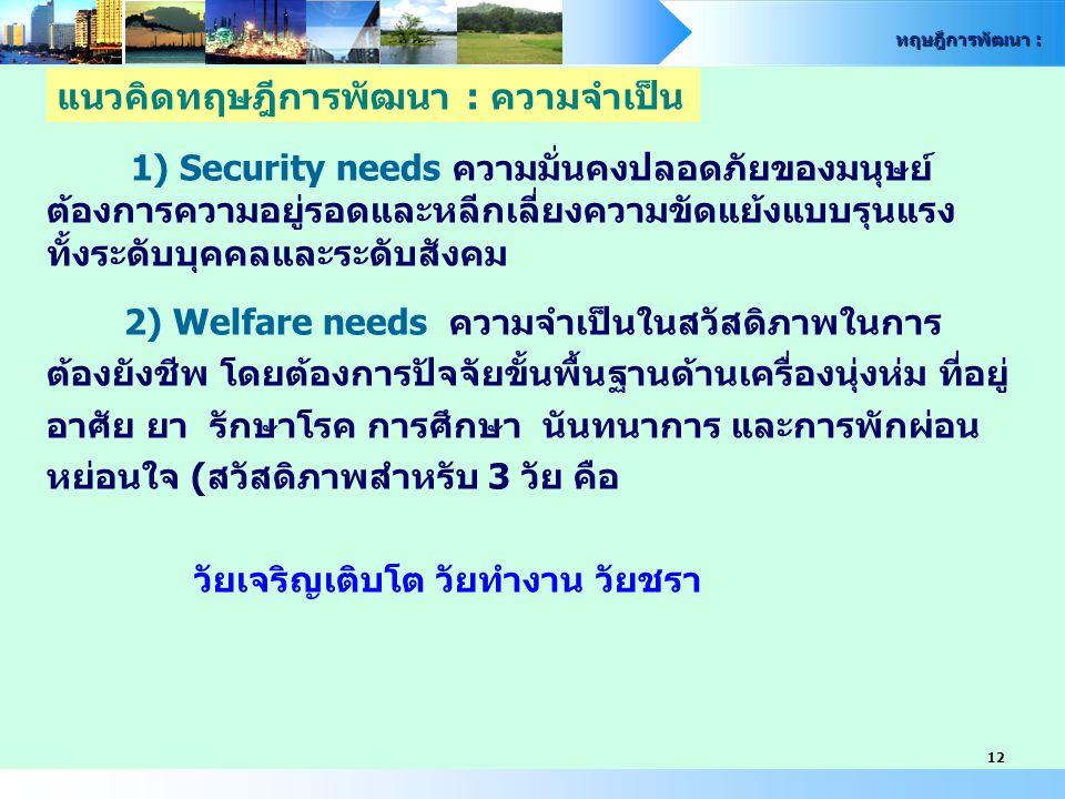 ทฤษฎีการพัฒนา : 12 1) Security needs ความมั่นคงปลอดภัยของมนุษย์ ต้องการความอยู่รอดและหลีกเลี่ยงความขัดแย้งแบบรุนแรง ทั้งระดับบุคคลและระดับสังคม 2) Wel