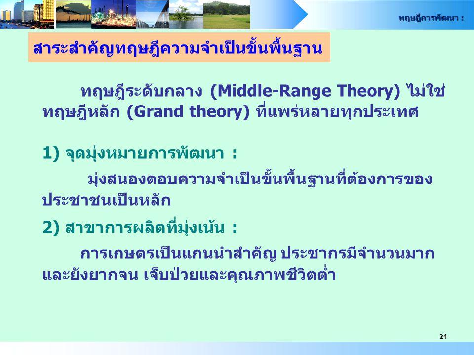 ทฤษฎีการพัฒนา : 24 ทฤษฎีระดับกลาง (Middle-Range Theory) ไม่ใช่ ทฤษฎีหลัก (Grand theory) ที่แพร่หลายทุกประเทศ 1) จุดมุ่งหมายการพัฒนา : มุ่งสนองตอบความจ