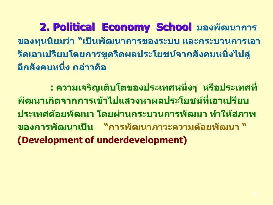 35 2.Political Economy School 2.