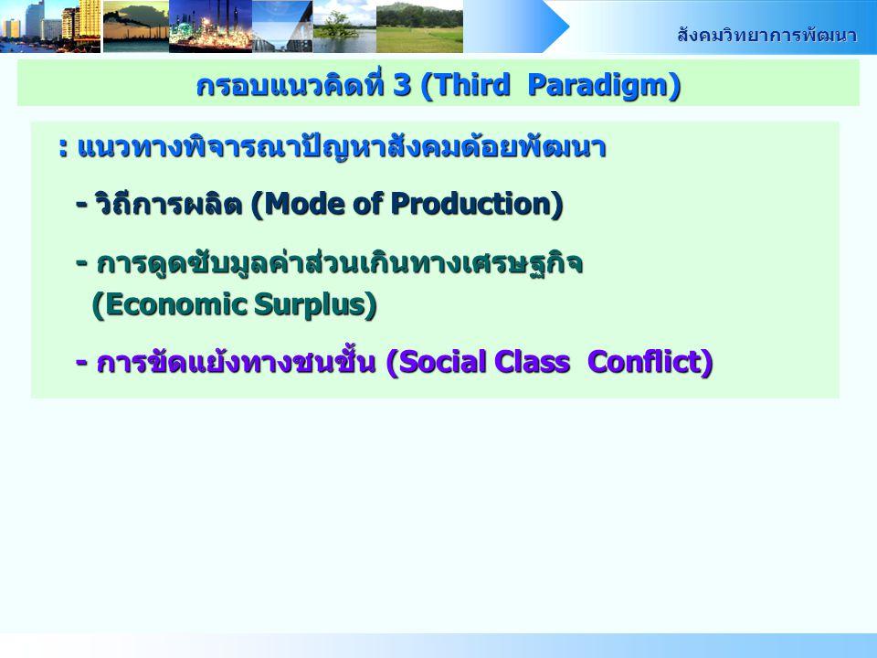 สังคมวิทยาการพัฒนา : แนวทางพิจารณาปัญหาสังคมด้อยพัฒนา - วิถีการผลิต (Mode of Production) - วิถีการผลิต (Mode of Production) - การดูดซับมูลค่าส่วนเกินท