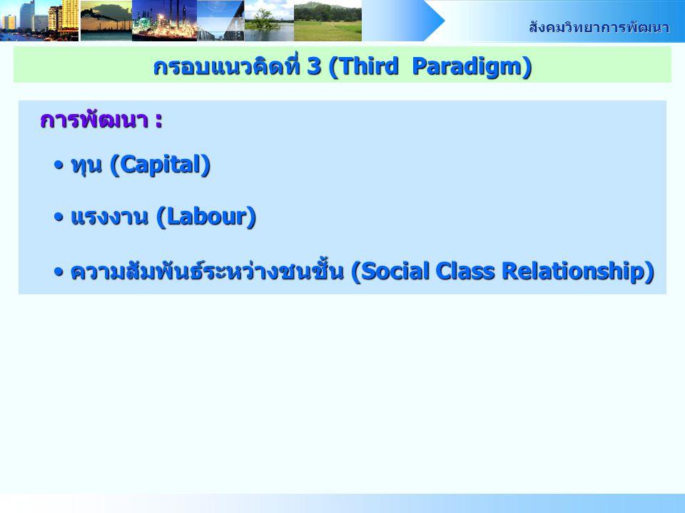 สังคมวิทยาการพัฒนา การพัฒนา : ทุน (Capital) ทุน (Capital) แรงงาน (Labour) แรงงาน (Labour) ความสัมพันธ์ระหว่างชนชั้น (Social Class Relationship) ความสั