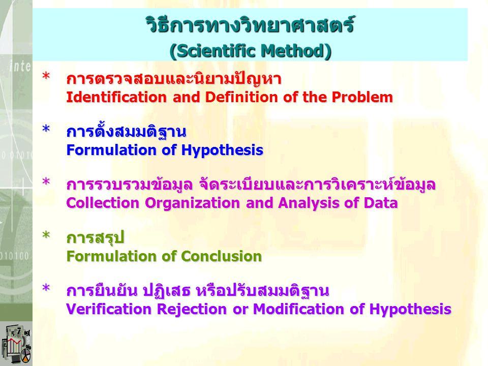 วิธีการทางวิทยาศาสตร์ (Scientific Method) Charles Darwin เป็นผู้นำค้นคว้าวิธีการมาใช้ศึกษาหา ข้อเท็จจริงและความรู้ใหม่ โดยอาศัยใช้วิธีการ : - Deductiv